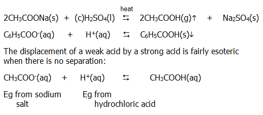 carboxylic acids derivatives A-level organic chemistry revision chembook