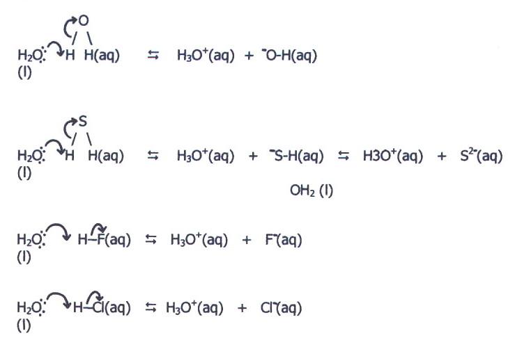 Aluminum Chloride Balanced Chemical Equation For Aluminum