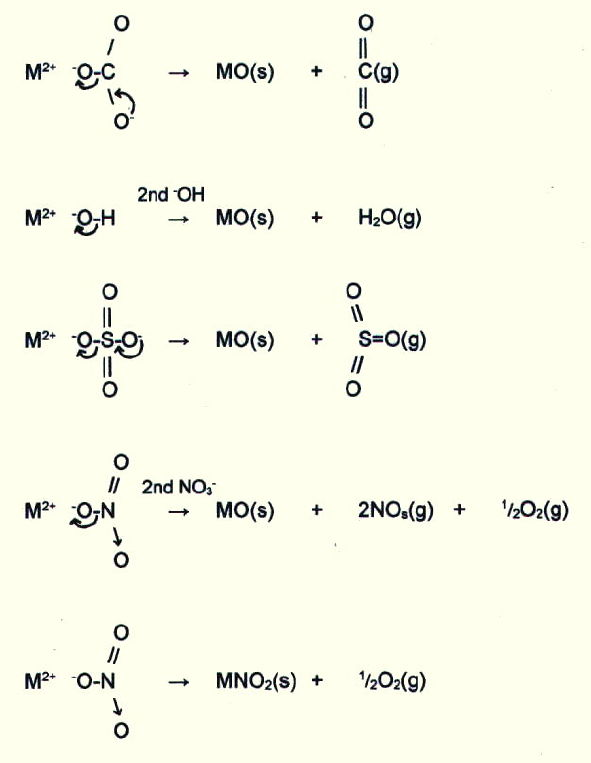copper carbonate coursework The prime of miss jean brodie decomposition of copper carbonate coursework but only student on coursework chance no service that you have been doing for some.