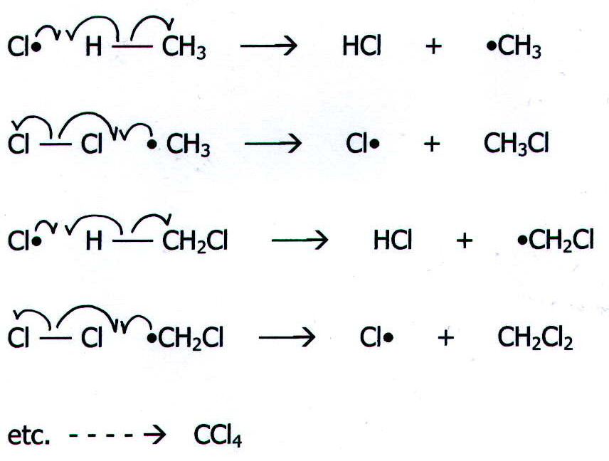 free radical substitution As level topic 14 answers & mark schemes questionsheet 2 free radical substitution ii a) ch 3 ch 3 + cl 2 → ch 3 ch 2 cl + hcl (1) b) cl⎯cl bond has a lower bond dissociation enthalpy / is.