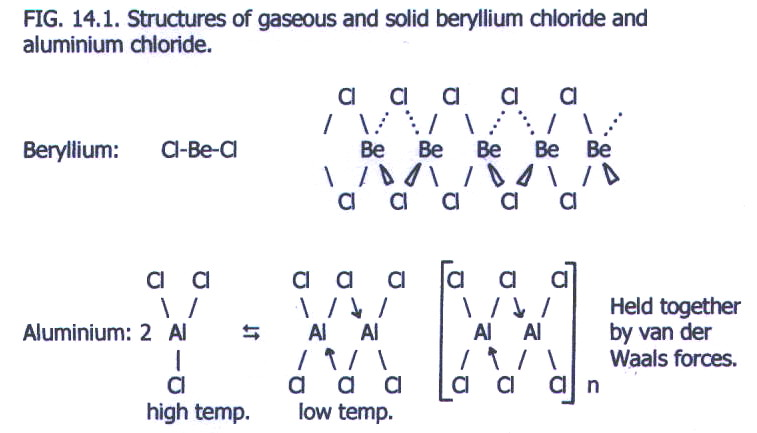 Chembook Chemistry In Perspective For Bored And Confused
