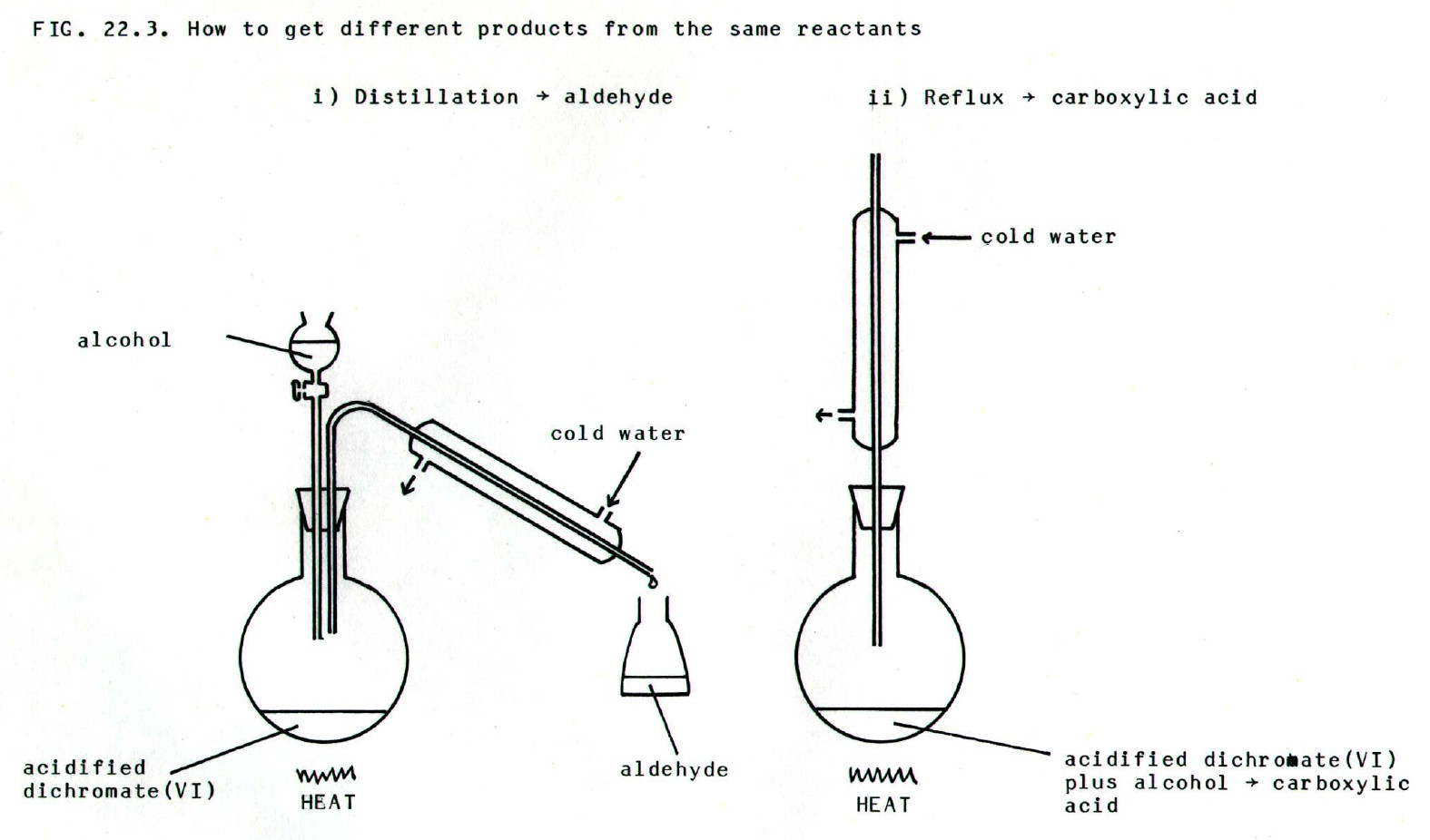 cannizzaro reaction procedure Cannizzaro reaction this redox disproportionation of non-enolizable aldehydes to carboxylic acids and alcohols is conducted in concentrated base α-keto aldehydes give the product of an intramolecular disproportionation in excellent yields mechanism of the cannizzaro reaction.
