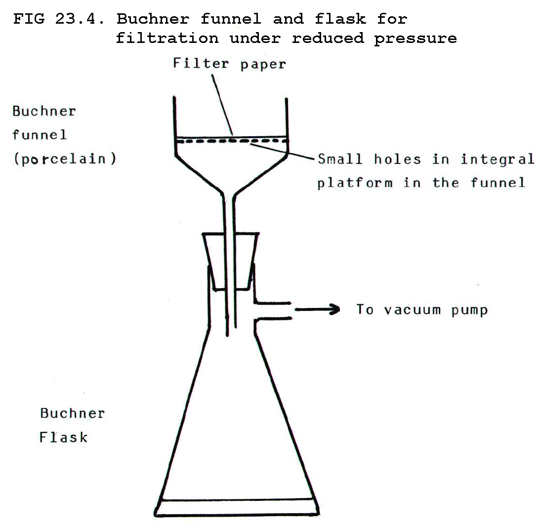Vacuum Filtration Apparatus Diagram Vacuum Cleaner Diagram